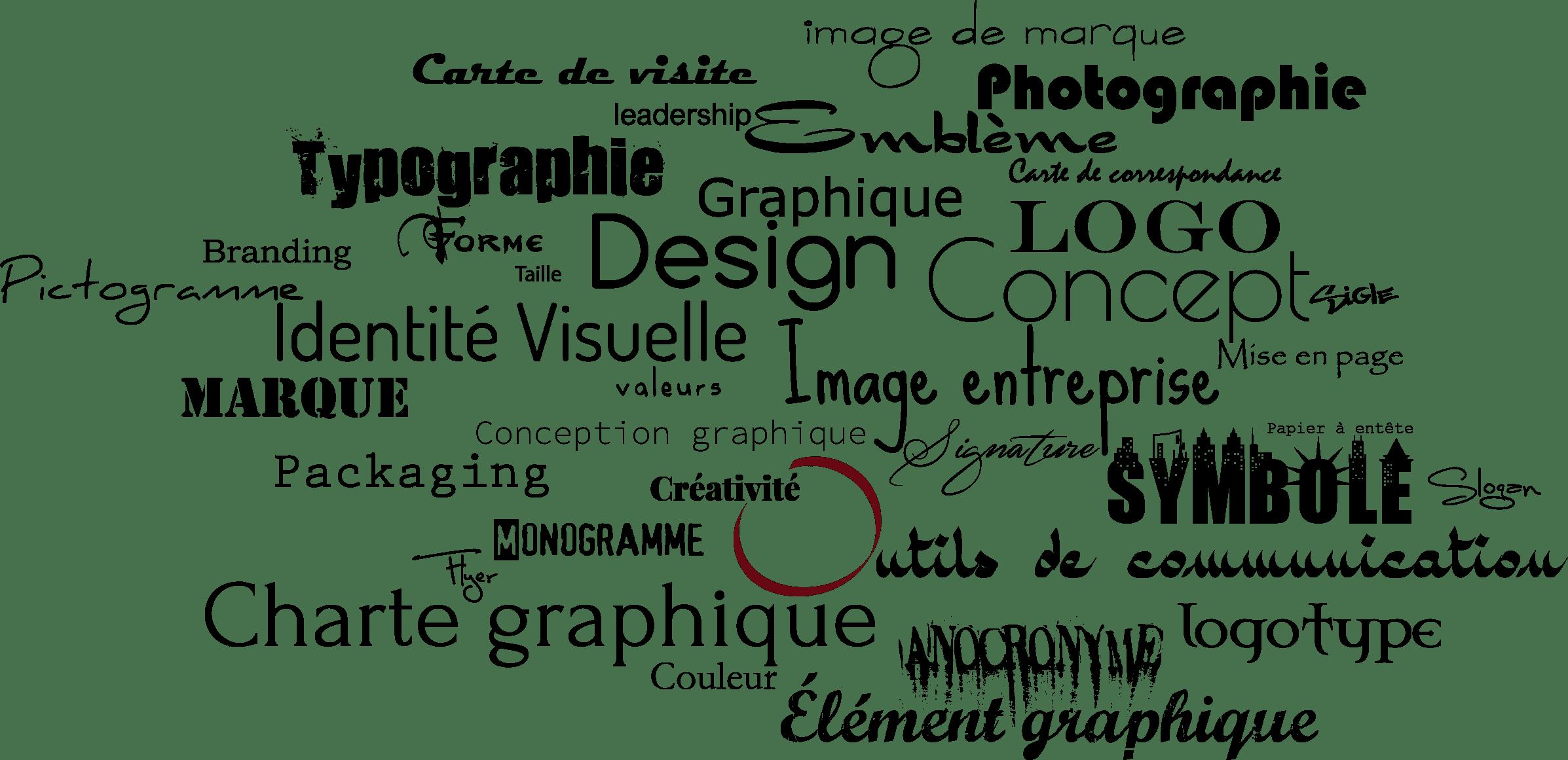 nuage-mots-typographie